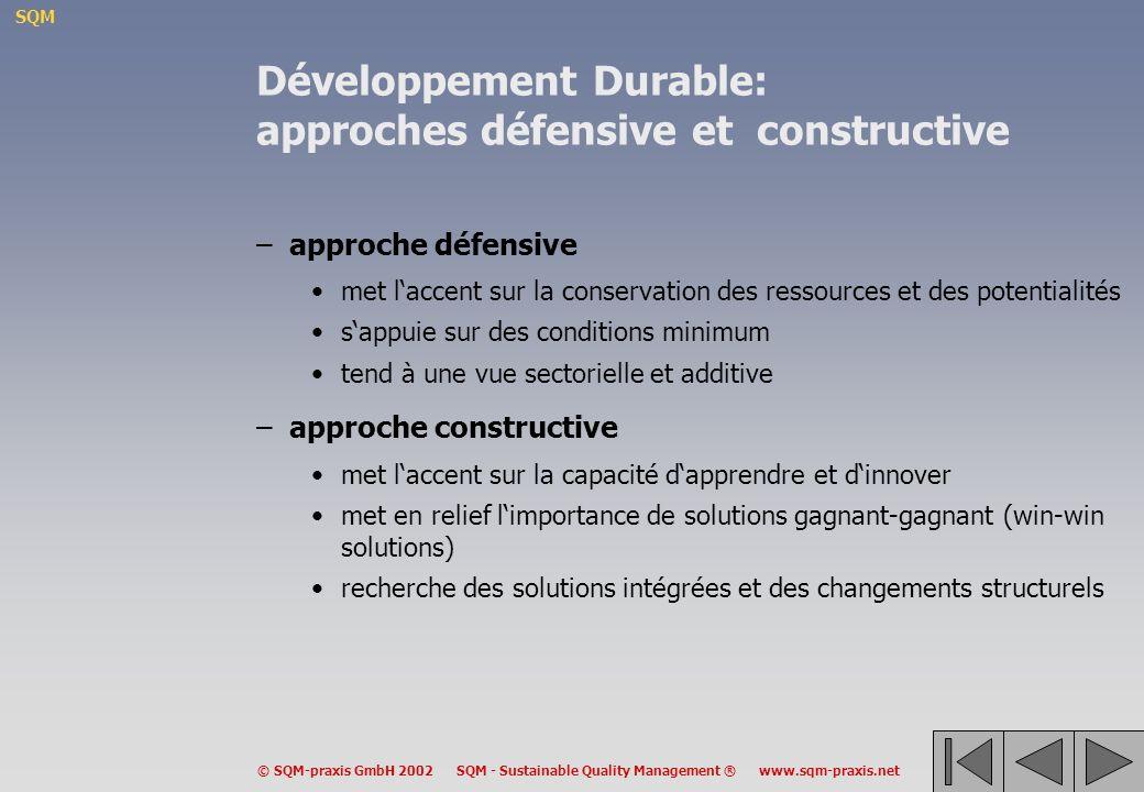 Développement Durable: approches défensive et constructive