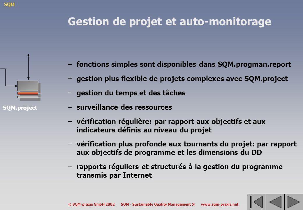 Gestion de projet et auto-monitorage