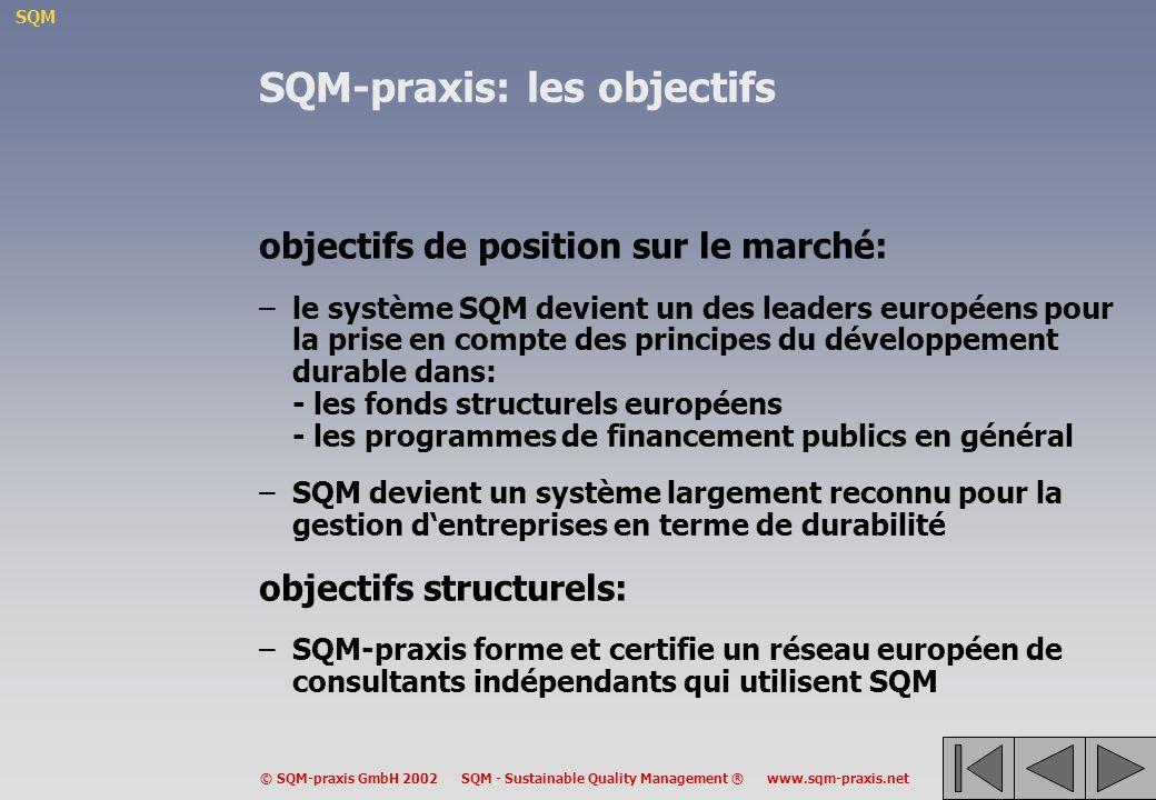 SQM-praxis: les objectifs