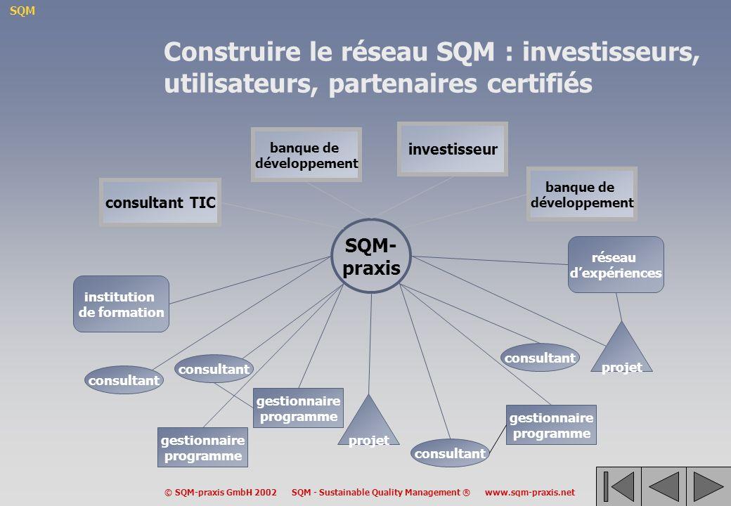 Construire le réseau SQM : investisseurs, utilisateurs, partenaires certifiés