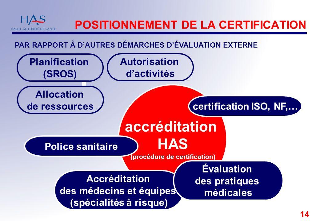 POSITIONNEMENT DE LA CERTIFICATION