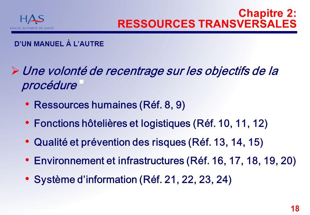 Chapitre 2: RESSOURCES TRANSVERSALES