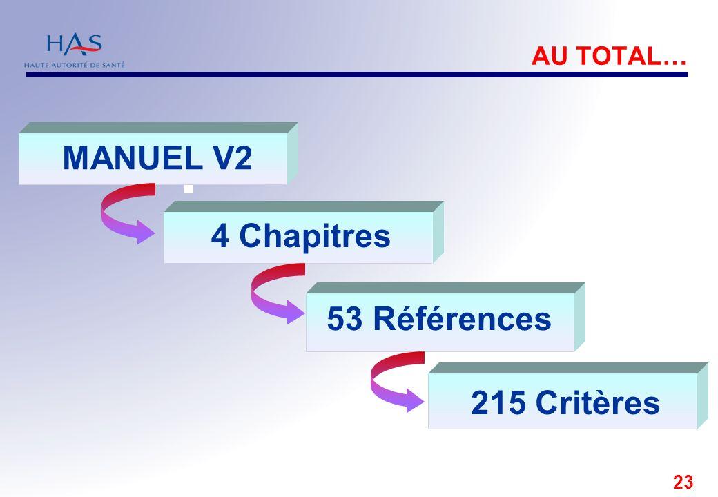 MANUEL V2 4 Chapitres 53 Références 215 Critères AU TOTAL…