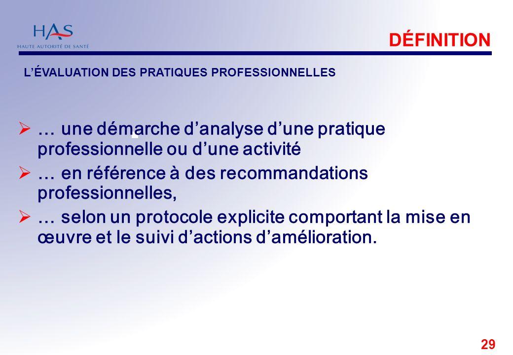 L accr ditation certification en france selon la has philippe jourdy adjoin - Definition d une histoire ...