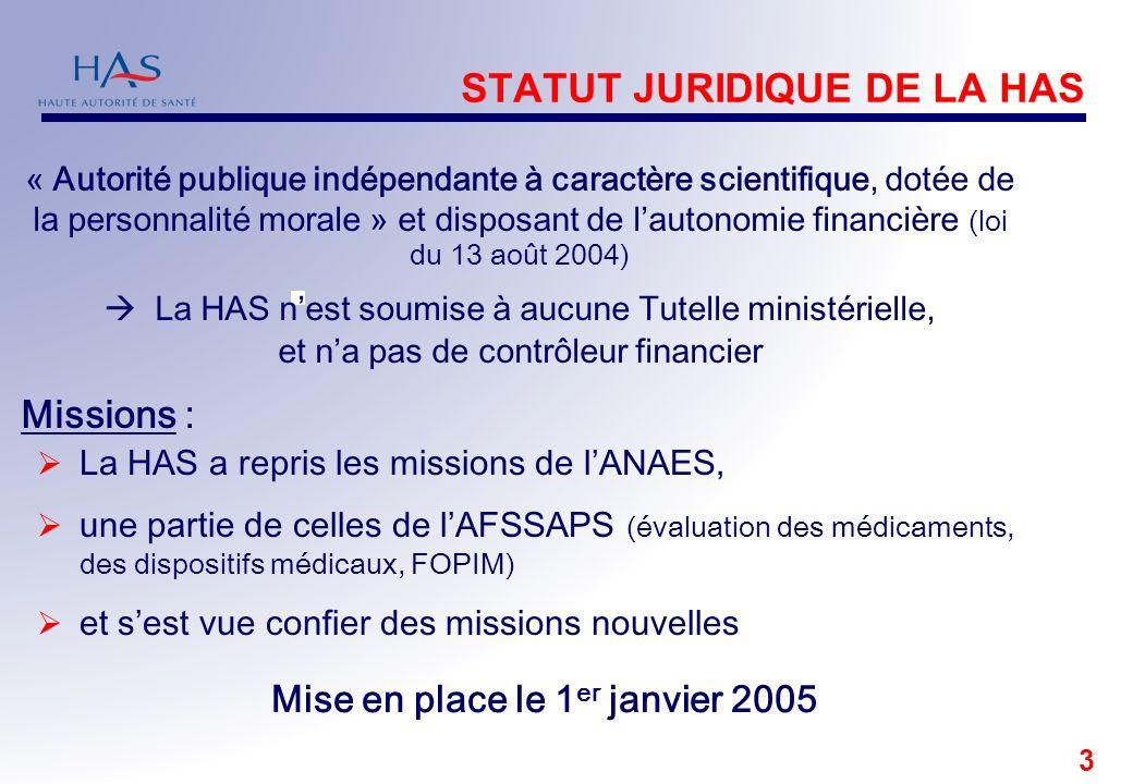 STATUT JURIDIQUE DE LA HAS
