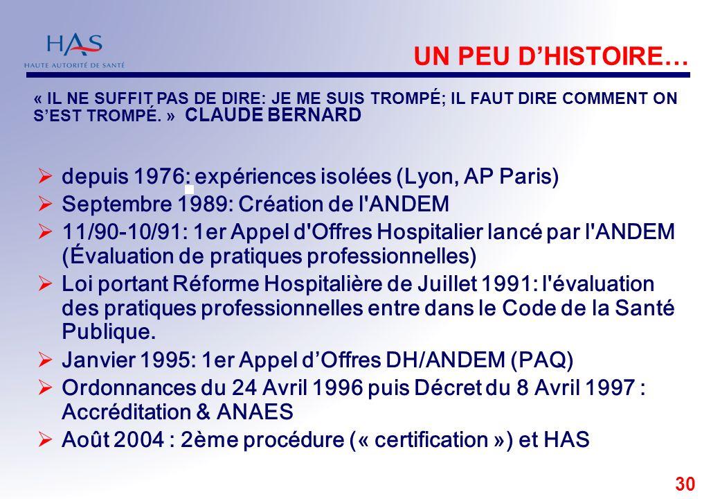 UN PEU D'HISTOIRE… depuis 1976: expériences isolées (Lyon, AP Paris)