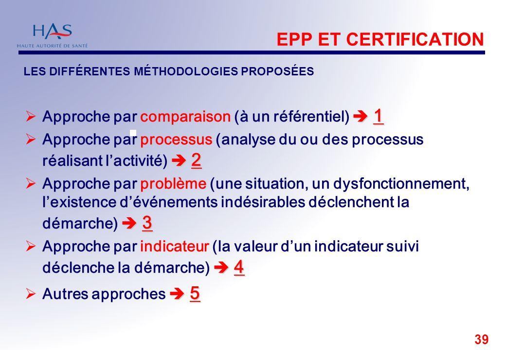 EPP ET CERTIFICATION Approche par comparaison (à un référentiel)  1