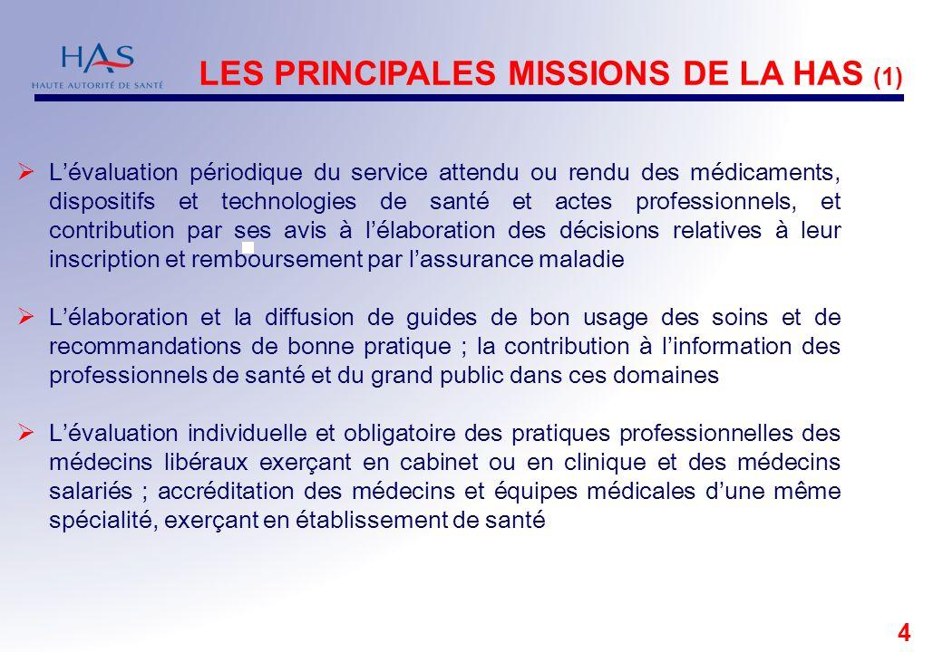 LES PRINCIPALES MISSIONS DE LA HAS (1)