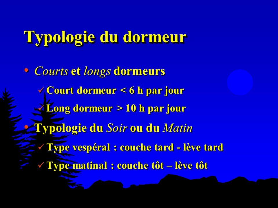 Typologie du dormeur Courts et longs dormeurs