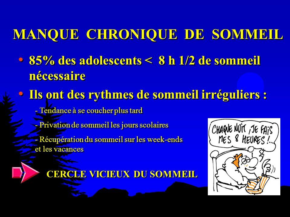 MANQUE CHRONIQUE DE SOMMEIL