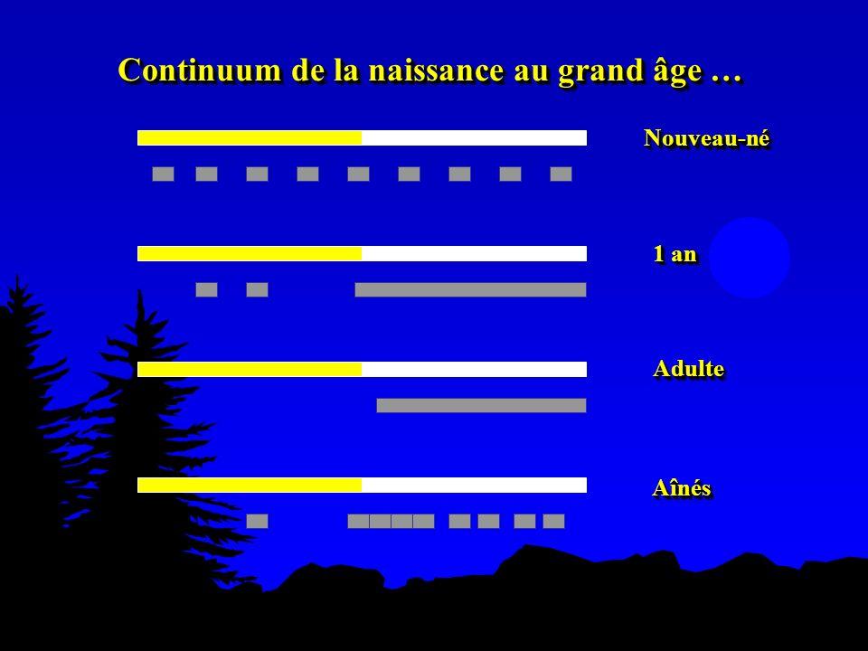 Continuum de la naissance au grand âge …