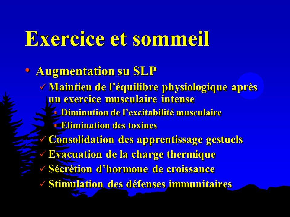 Exercice et sommeil Augmentation su SLP