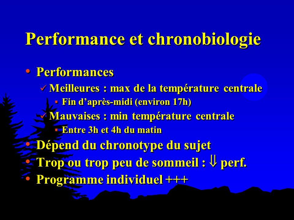 Performance et chronobiologie