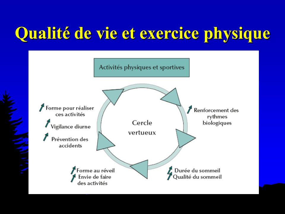 Qualité de vie et exercice physique