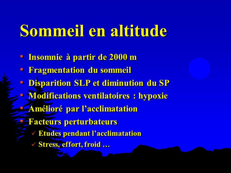 Sommeil en altitude Insomnie à partir de 2000 m