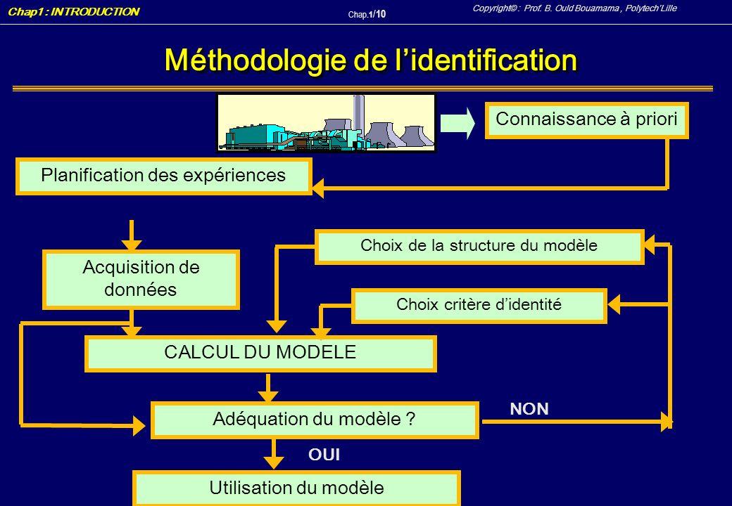 Méthodologie de l'identification