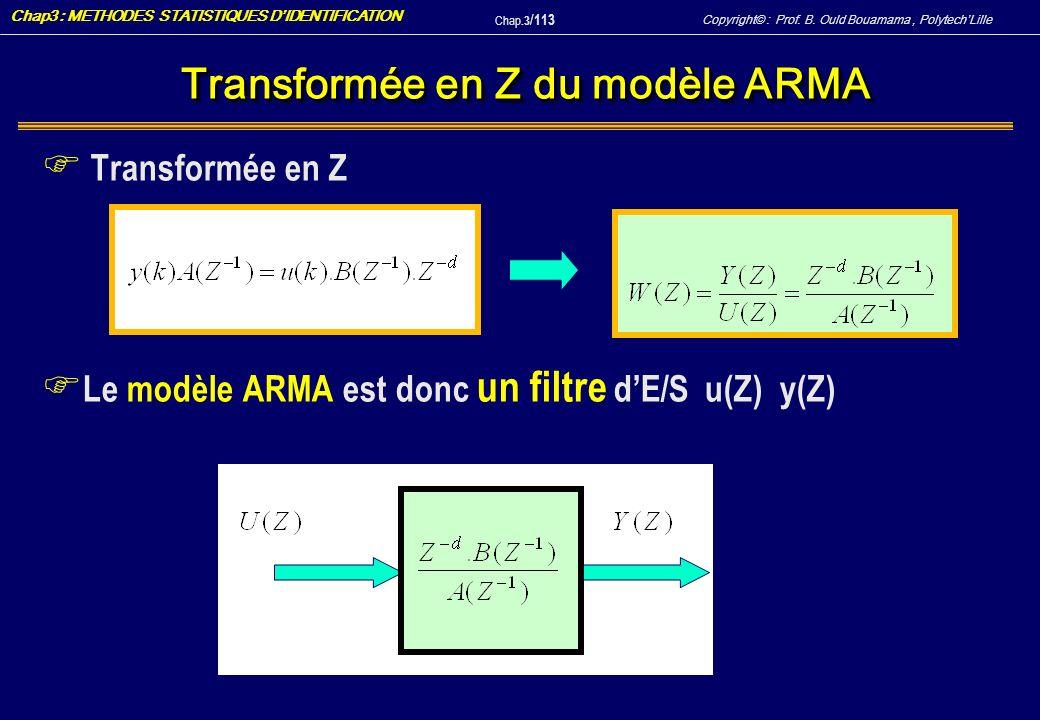 Transformée en Z du modèle ARMA