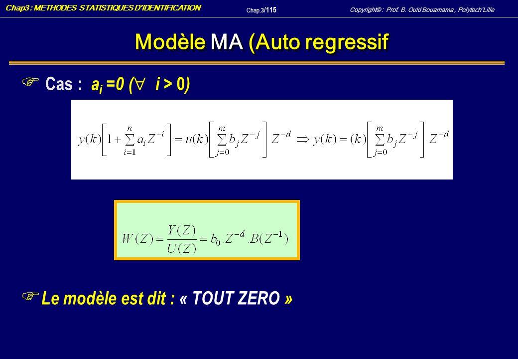 Modèle MA (Auto regressif
