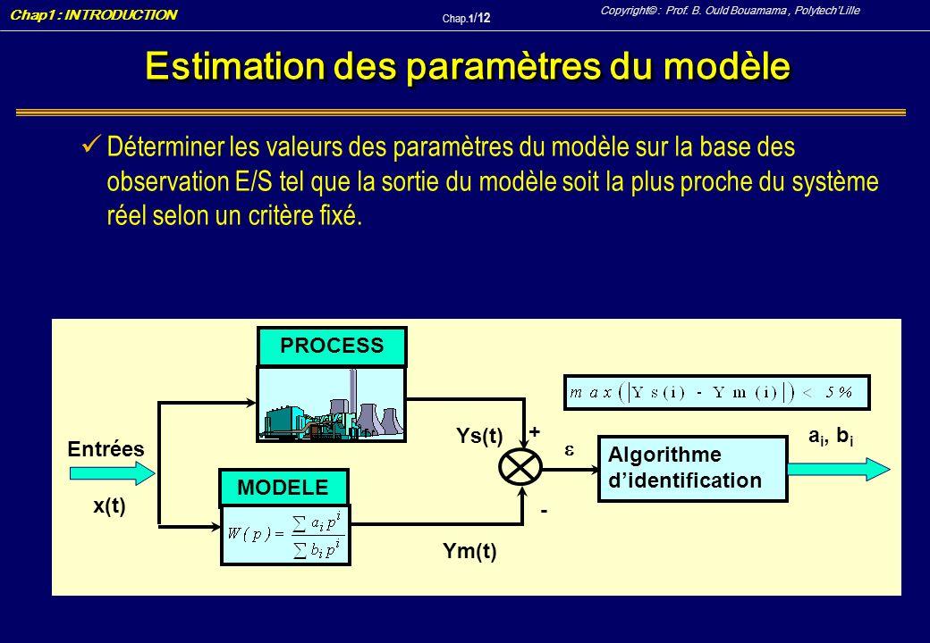 Estimation des paramètres du modèle