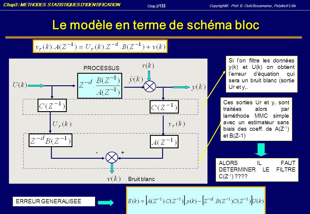 Le modèle en terme de schéma bloc