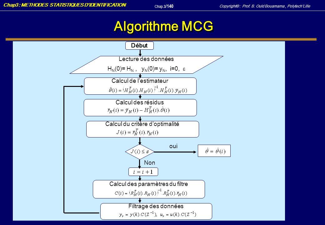 Algorithme MCG Début Lecture des données HN(0)= HN , yN(0)= yN, i=0, 