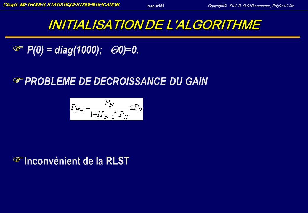 INITIALISATION DE L ALGORITHME