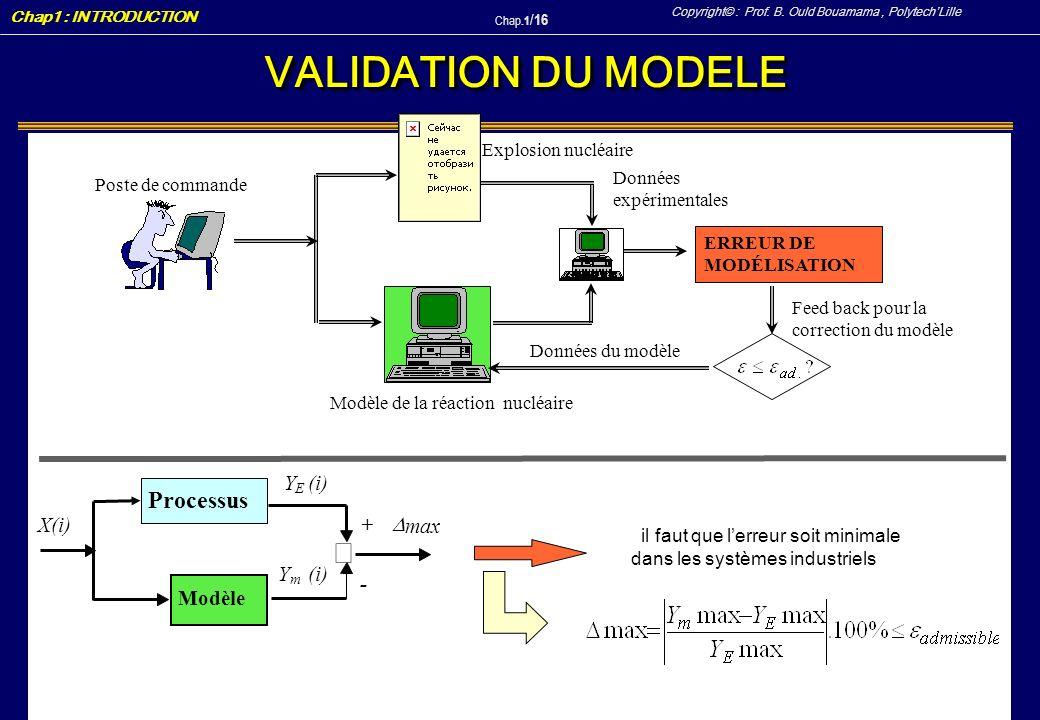 VALIDATION DU MODELE Ä Processus Y (i) X(i) + D max Y (i) - Modèle