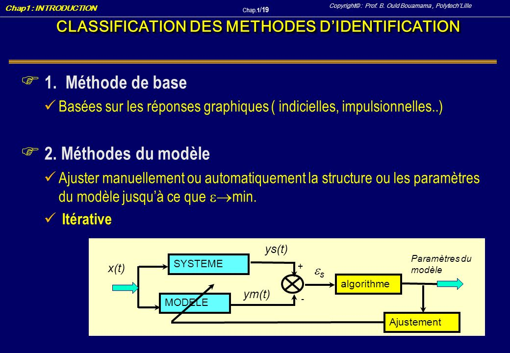 CLASSIFICATION DES METHODES D'IDENTIFICATION