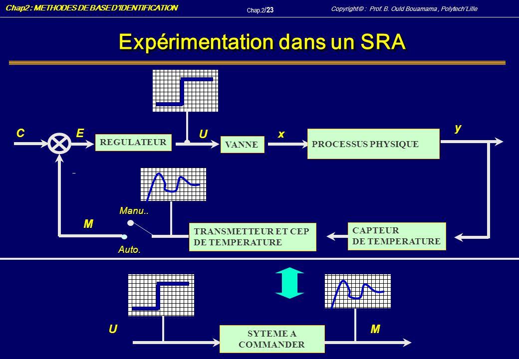Expérimentation dans un SRA