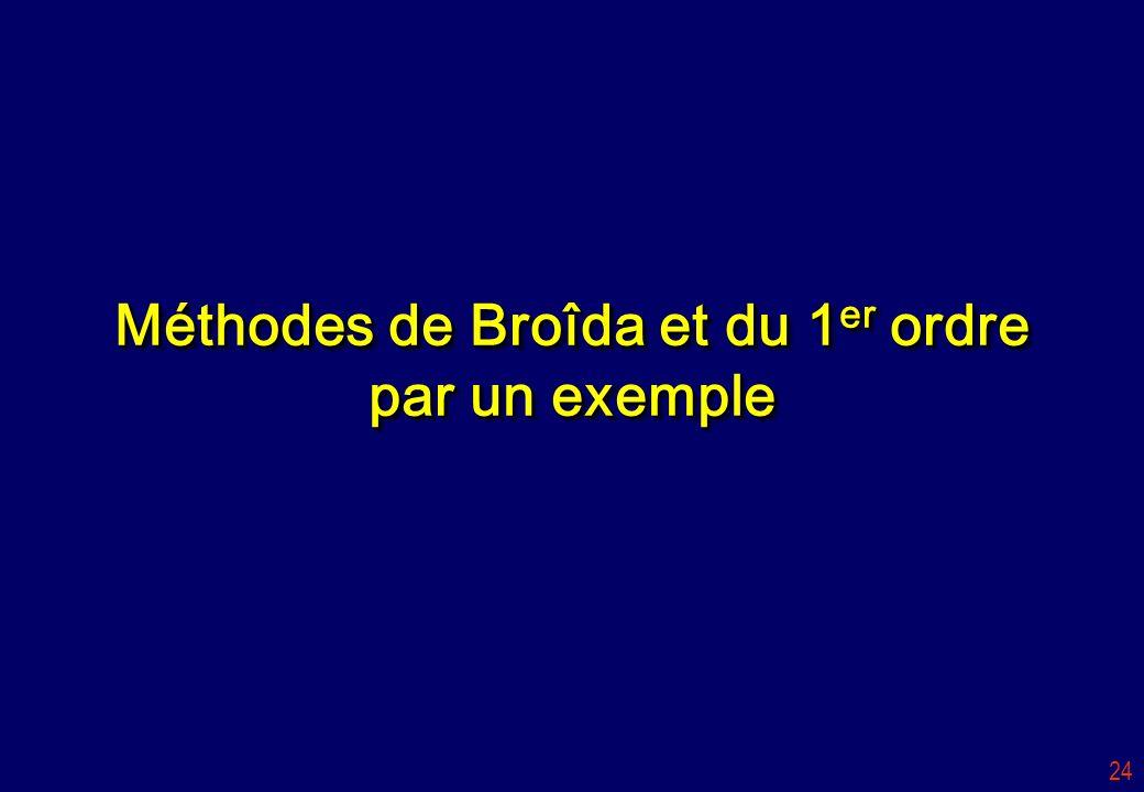 Méthodes de Broîda et du 1er ordre par un exemple