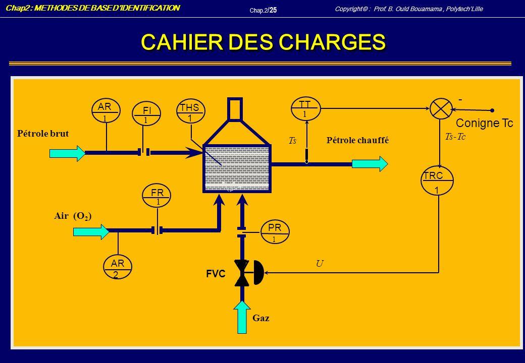 CAHIER DES CHARGES - Conigne Tc Pétrole brut Ts-Tc Ts Air (O2) U FVC