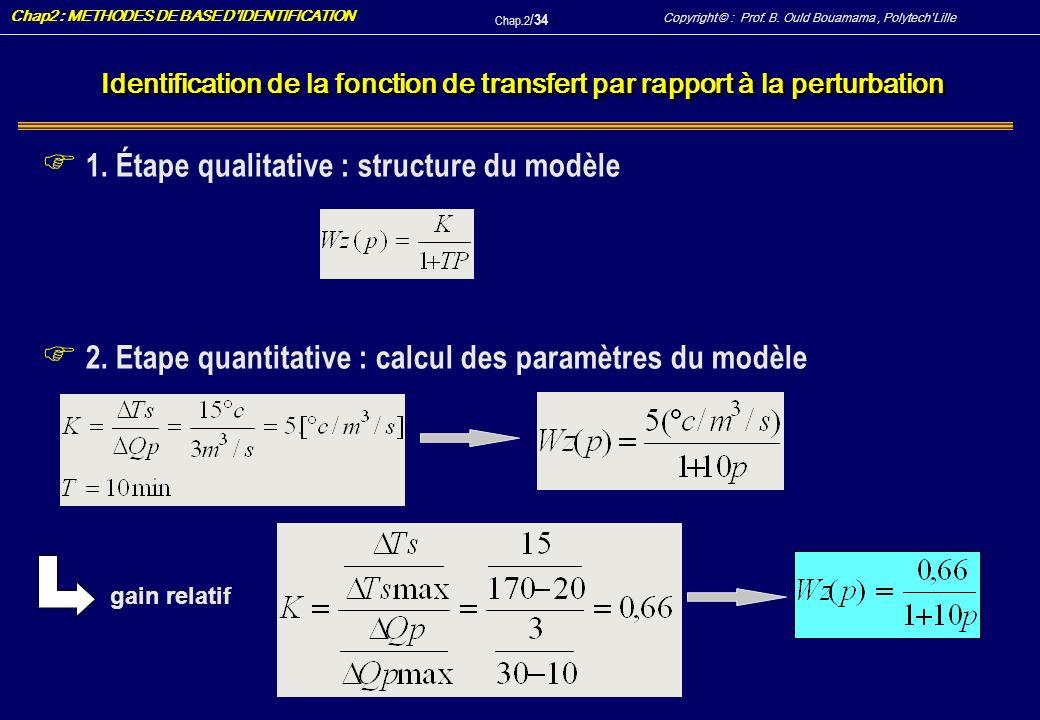 1. Étape qualitative : structure du modèle