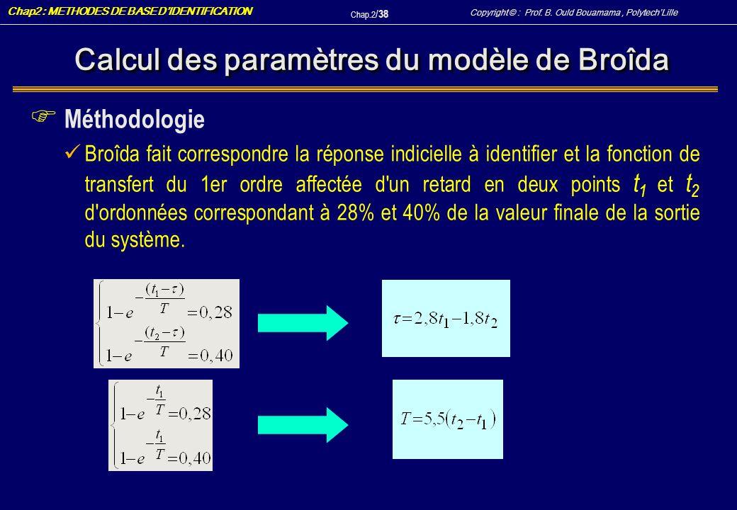Calcul des paramètres du modèle de Broîda