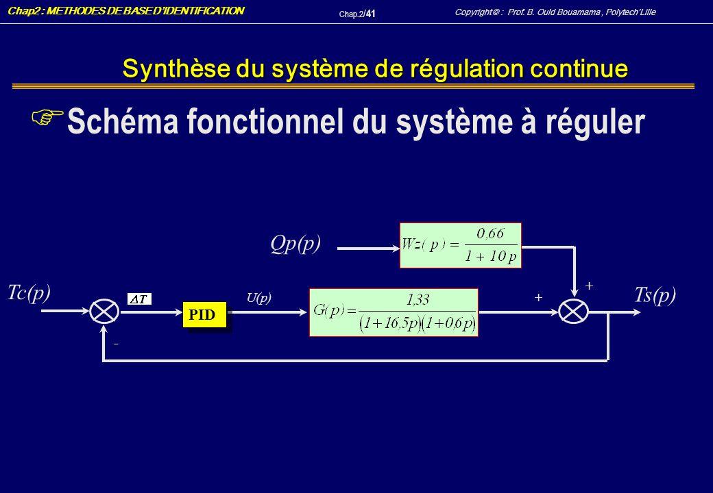 Synthèse du système de régulation continue