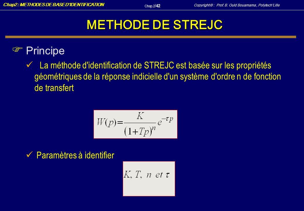 METHODE DE STREJC Principe