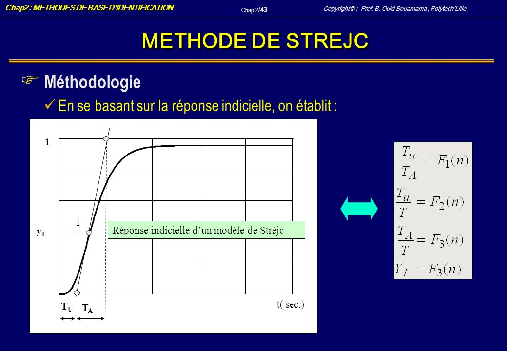 METHODE DE STREJC Méthodologie