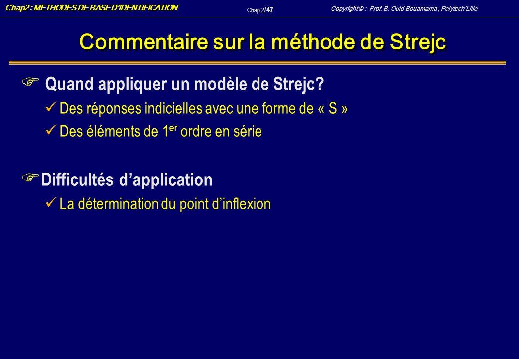 Commentaire sur la méthode de Strejc