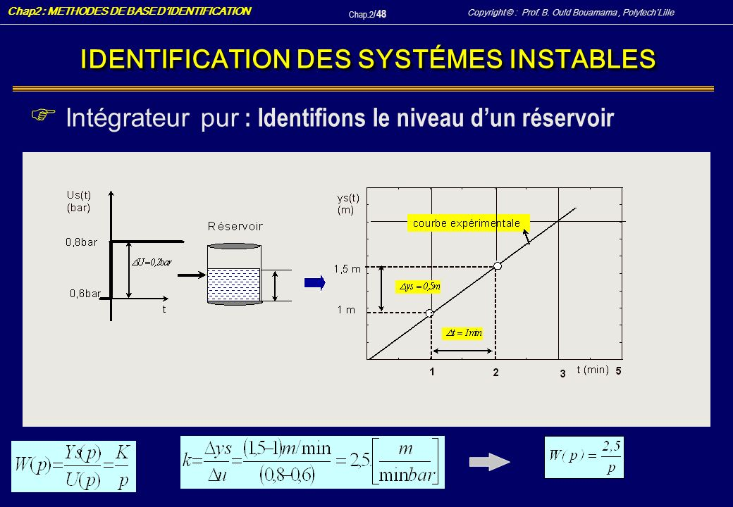 IDENTIFICATION DES SYSTÉMES INSTABLES