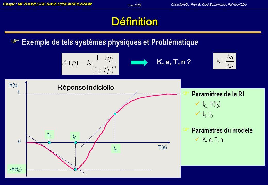 Définition Exemple de tels systèmes physiques et Problématique
