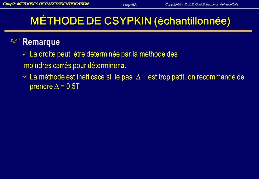 MÉTHODE DE CSYPKIN (échantillonnée)
