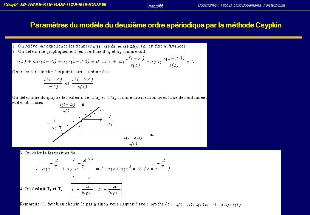 Paramètres du modèle du deuxième ordre apériodique par la méthode Csypkin