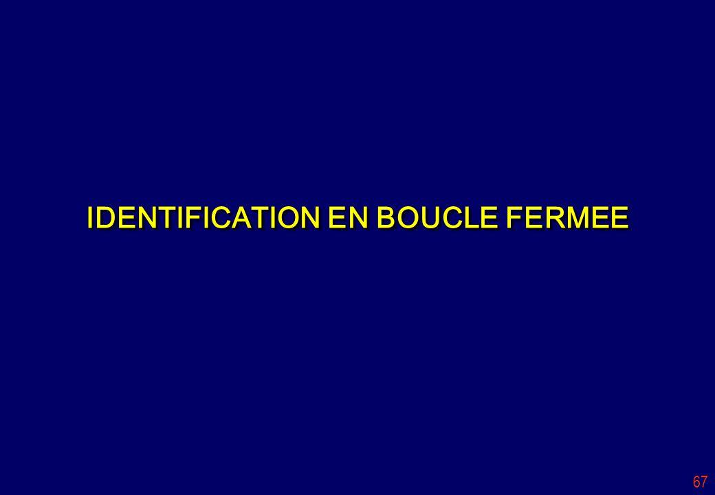 IDENTIFICATION EN BOUCLE FERMEE