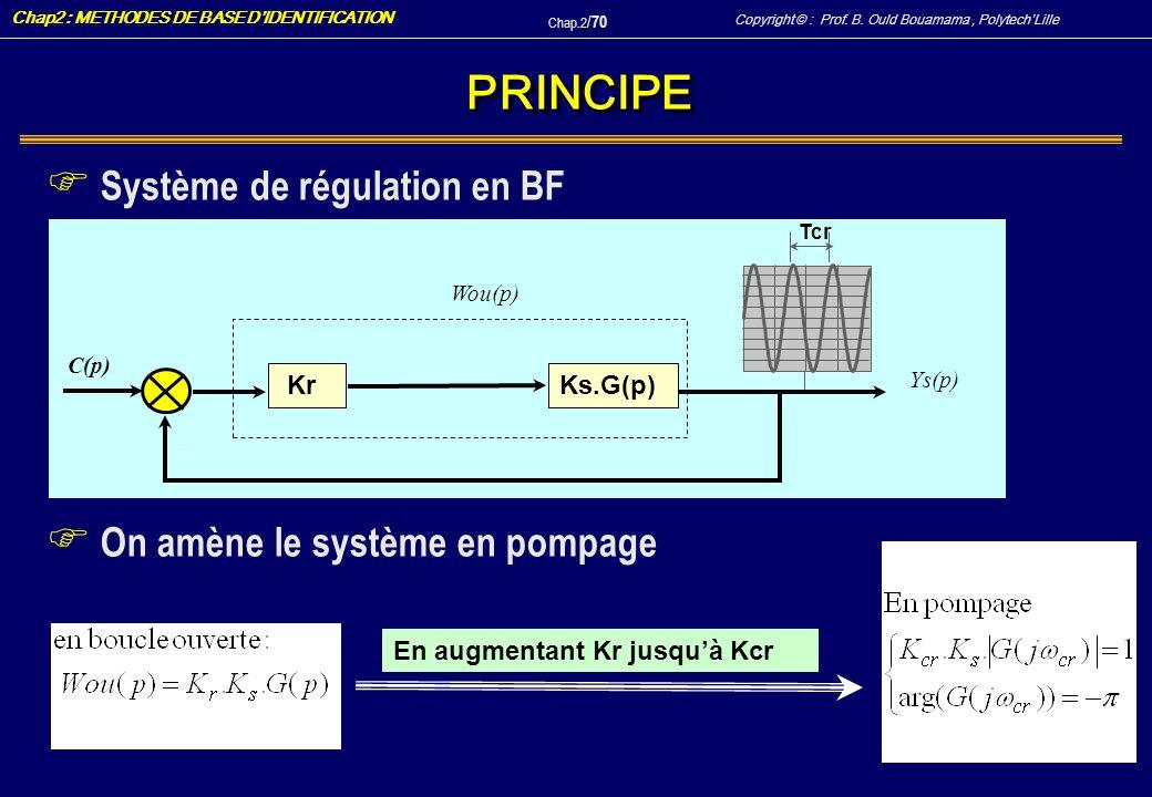 PRINCIPE Système de régulation en BF On amène le système en pompage Kr