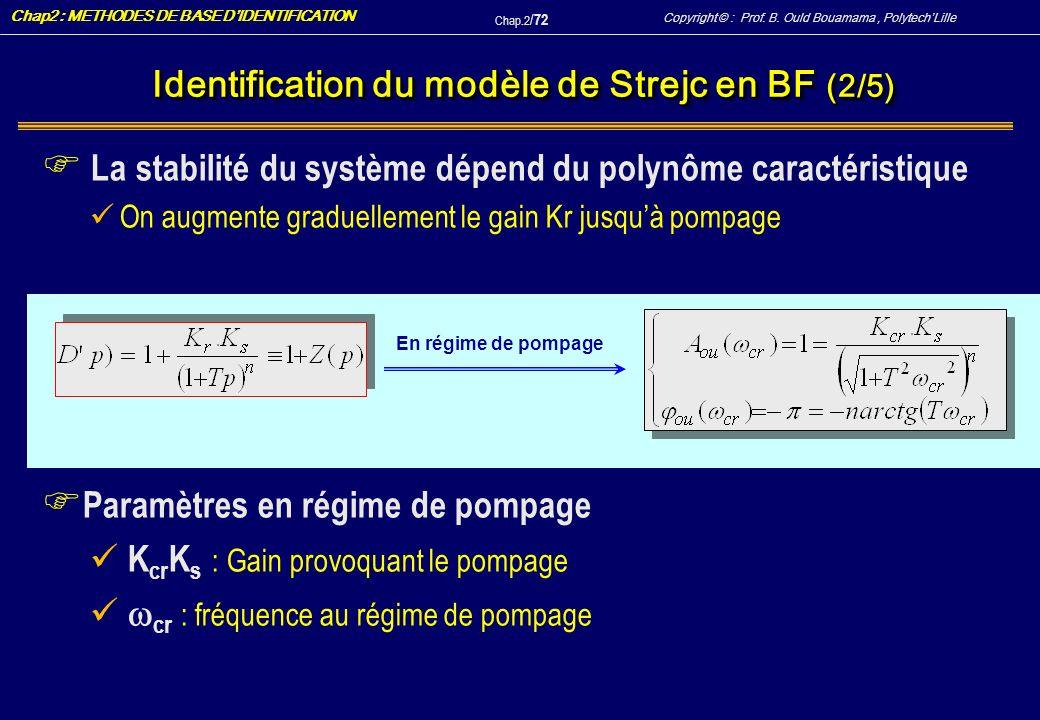 Identification du modèle de Strejc en BF (2/5)
