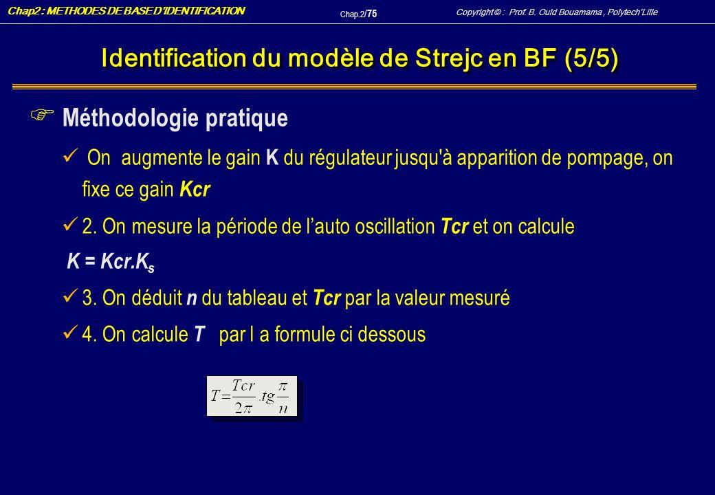 Identification du modèle de Strejc en BF (5/5)