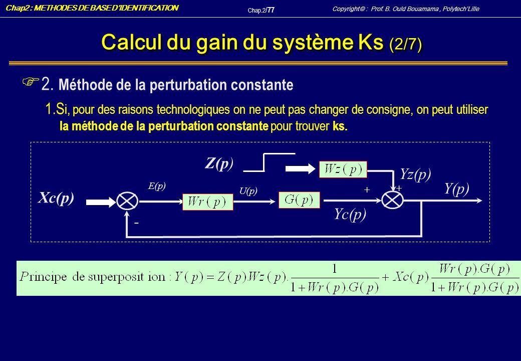 Calcul du gain du système Ks (2/7)