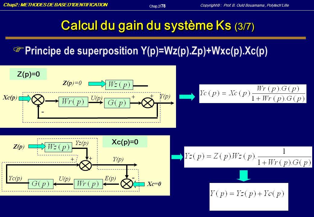 Calcul du gain du système Ks (3/7)