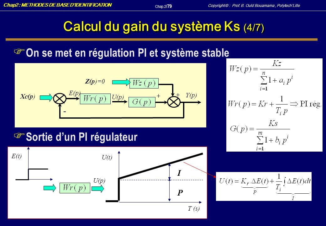 Calcul du gain du système Ks (4/7)