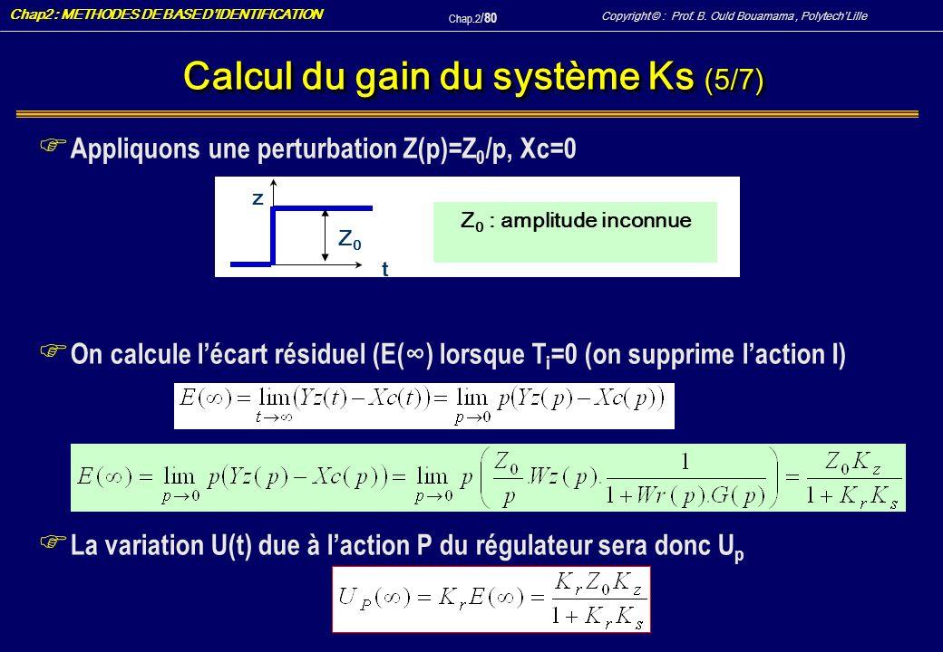 Calcul du gain du système Ks (5/7)