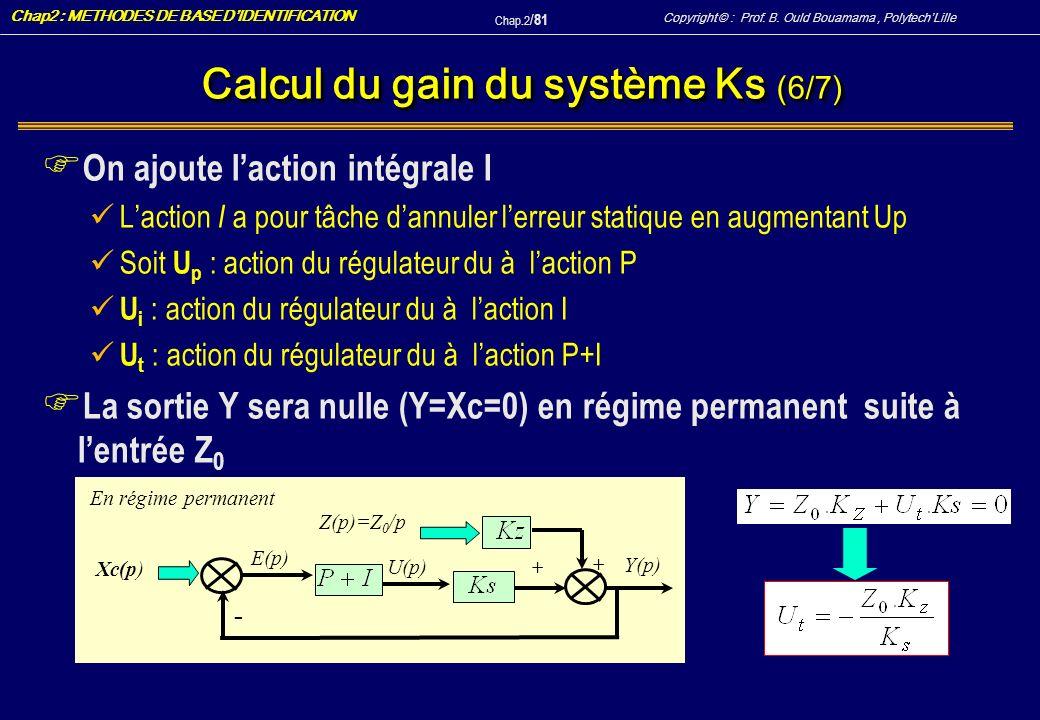 Calcul du gain du système Ks (6/7)